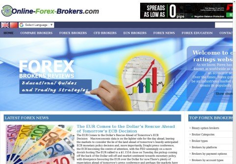 forex-rating.net thumbnail