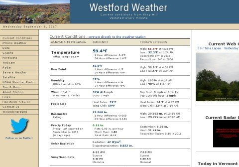 westfordweather.net thumbnail