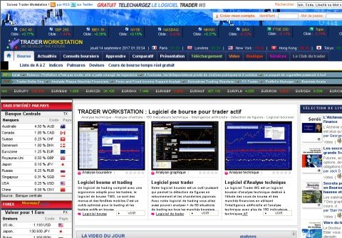 trader-workstation.com thumbnail